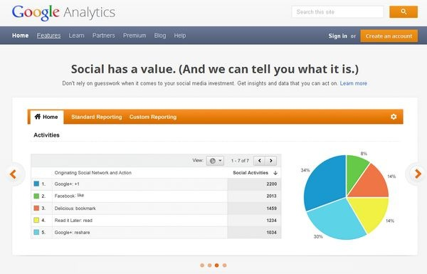 google_analytics_for_ecommerce