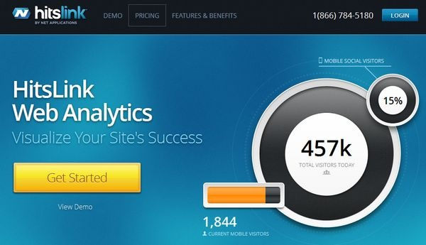 hitslink_analytics_for_ecommerce